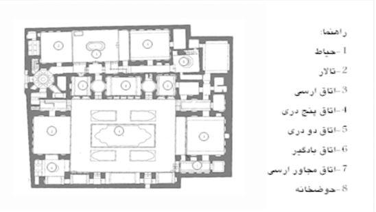 rasoulian house